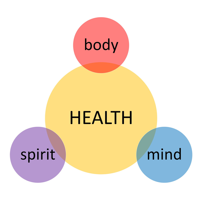 FREE Weekly Body/Mind Awareness Class - Boston Medical